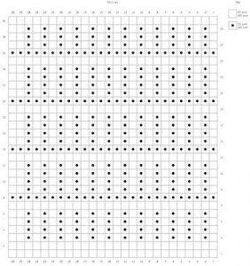 RibLines Knit Chart