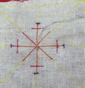 Tin Thread Sewing