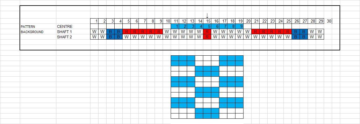 9 Thread Pattern Block