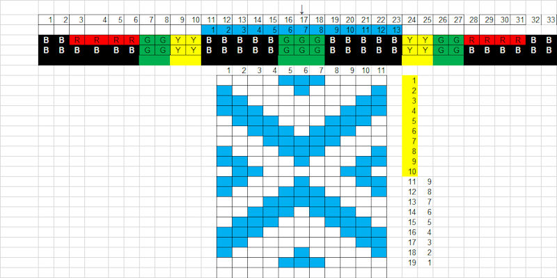 11 Thread Pattern Draft