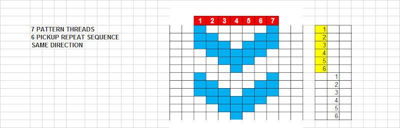 7 Pattern Thread Draft