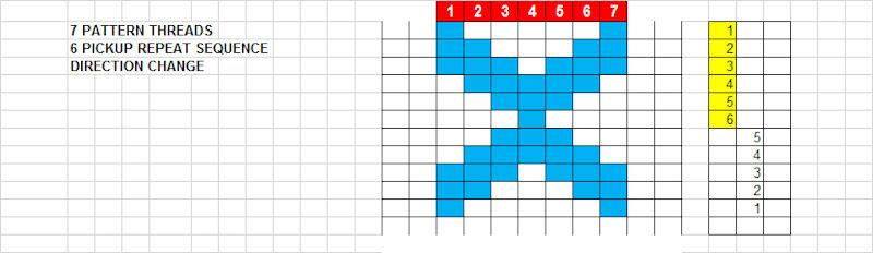 7 Thread Pattern Draft