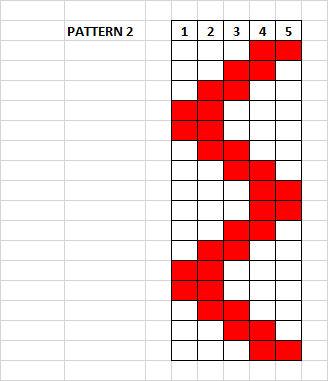 Saami Band Weaving Pattern Draft No. 2
