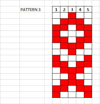 Saami Band Weaving Pattern on 5 Threads Draft No. 3